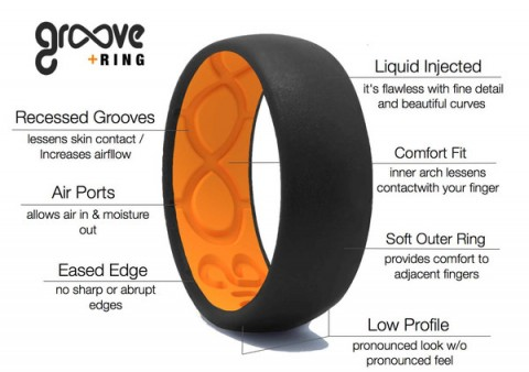 Review: Groove Rings - A breathable silicone active ring